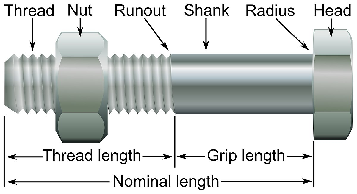 1200px-Bolt_and_nut,_annotated